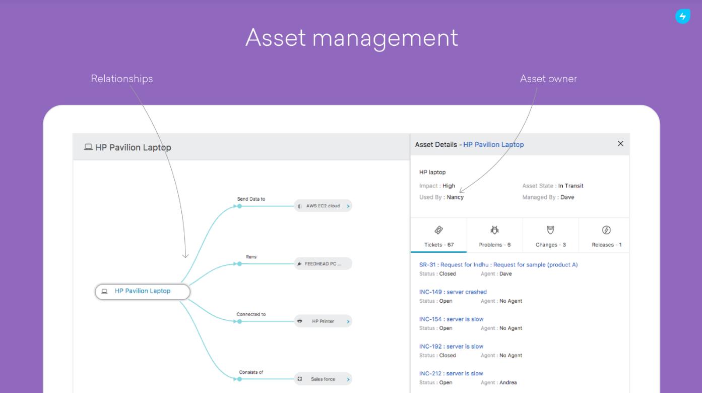 asset management freshservice